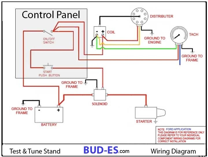 Engine Test Run Stand | Grumpys Performance Garage within Engine Test Stand Wiring Diagram