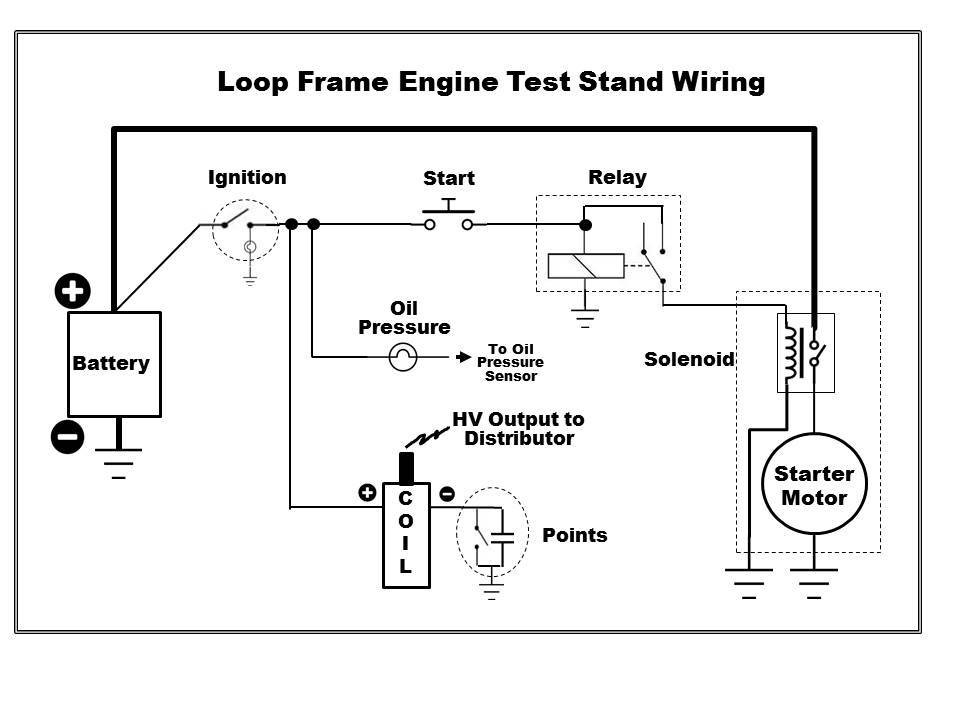 Engine Test Stand For Moto Guzzi Loop Frame Motorcycles - Loop within Engine Test Stand Wiring Diagram