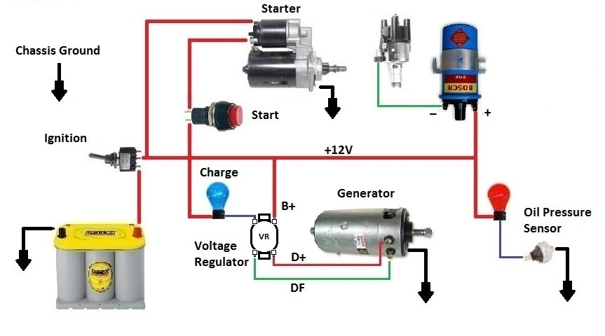 Engine Test Stand Wiring Diagram - Wiring Diagram And Schematic inside Engine Test Stand Wiring Diagram