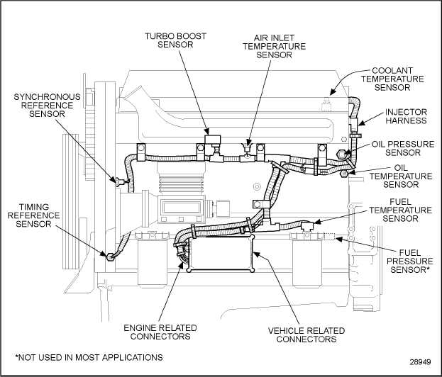 Figure 3-2 Series 60 Diesel Ecm And Sensor Locations inside Detroit Diesel Series 60 Engine Diagram