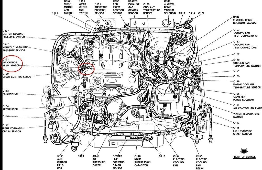 ford 2 0 engine diagram ford ecoboost engine diagram ford wiring with regard to 2001 ford focus engine diagram ford 4 2l engine diagram ford wiring diagram instructions  at soozxer.org