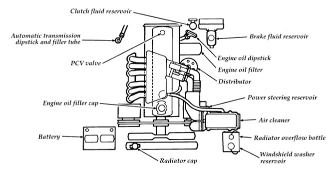 ford 4 9l engine cylinder diagram ford f 150 4 6 engine cylinder diagram