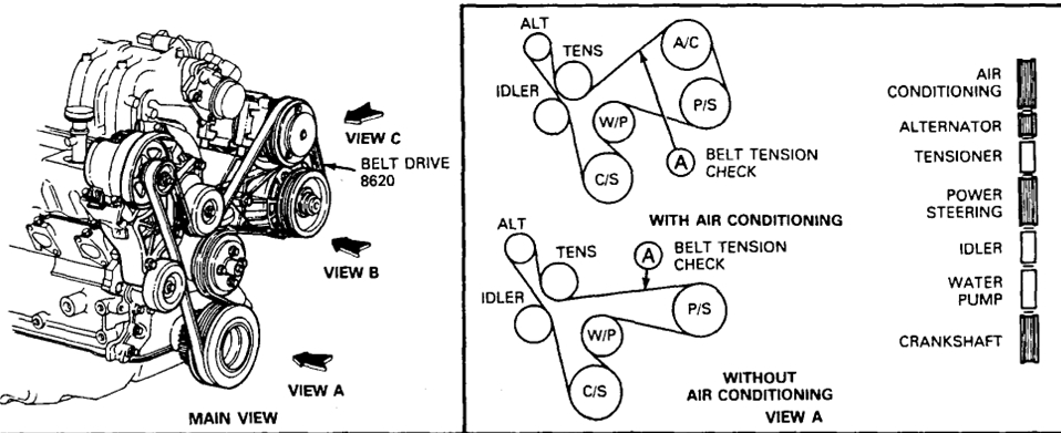 2003 Ford Ranger Engine Diagram Automotive Parts Diagram