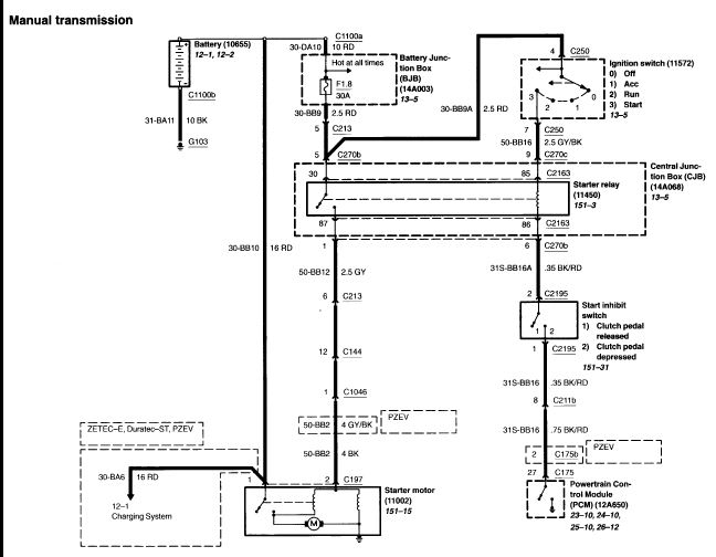 Ford Focus Wiring Ford Focus Wiring Diagram Wiring Diagrams And inside Ford Focus Engine Diagram 2001