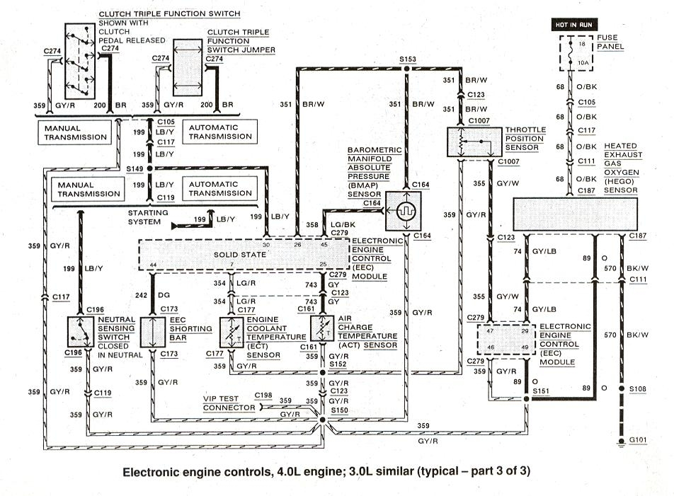 Ford Ranger & Bronco Ii Electrical Diagrams At The Ranger Station pertaining to 1999 Ford Ranger Engine Diagram