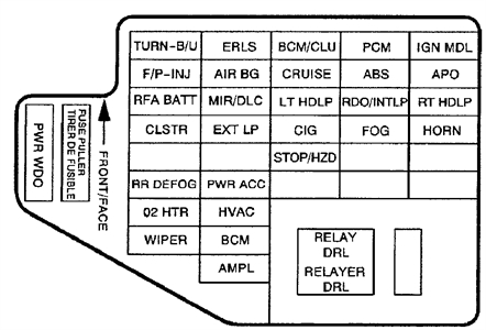 Fuse Box Diagram For 1999 Chevrolet Cavalier - Fixya within 1998 Chevy Cavalier Engine Diagram