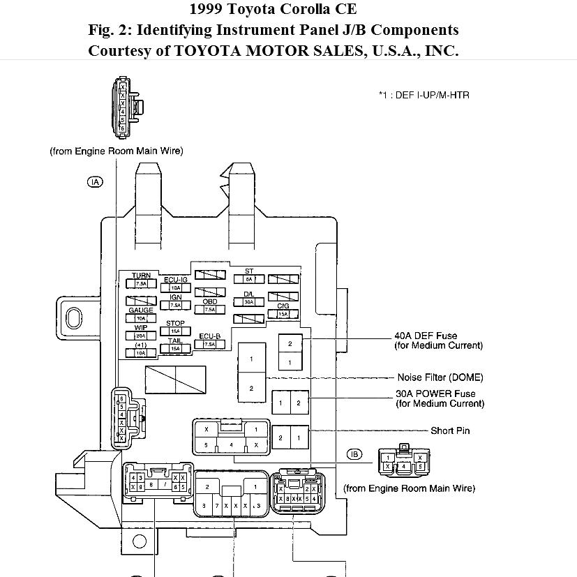 toyota corolla fuse diagram 1999 toyota corolla engine diagram | automotive parts ...