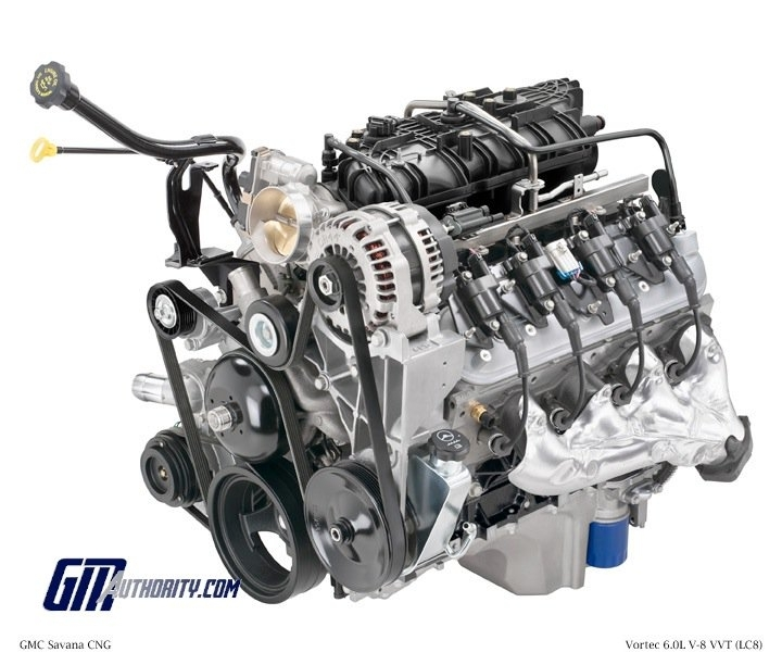 General Motors Engine Guide, Specs, Info | Gm Authority for 4.3 Liter V6 Vortec Engine Diagram