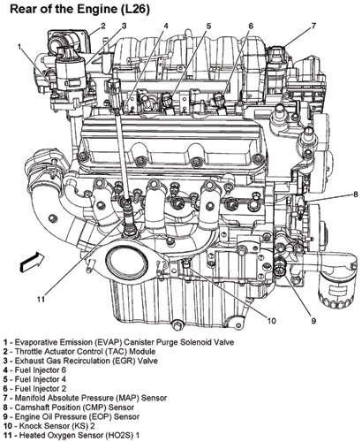 Gm 3800 V6 Engines: Servicing Tips in 2000 Buick Century Engine Diagram