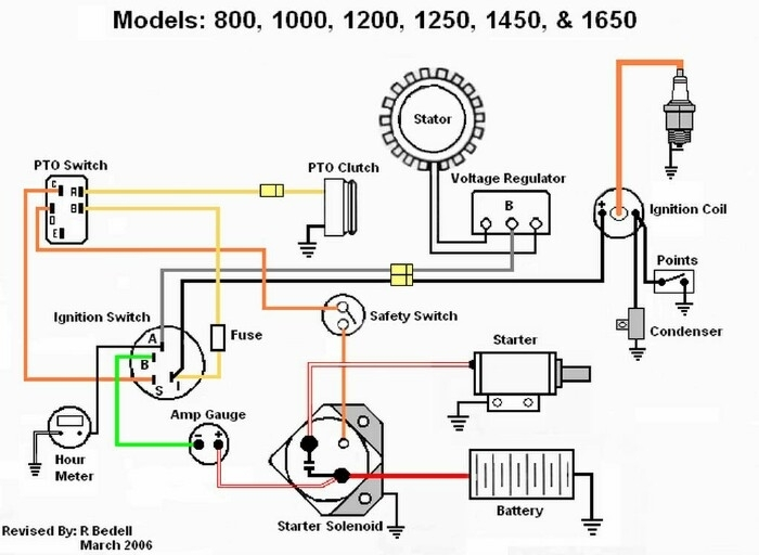 gravely tractor wiring diagram wiring diagrams with regard to 20 hp kohler engine wiring diagram yihi wiring diagram wiring diagram byblank Yihi SX at bayanpartner.co