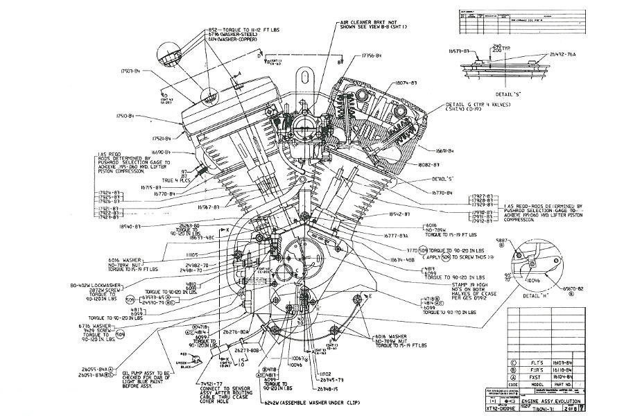 Harley-Davidson Big Twins – The Evolution regarding Harley Davidson Evolution Engine Diagram