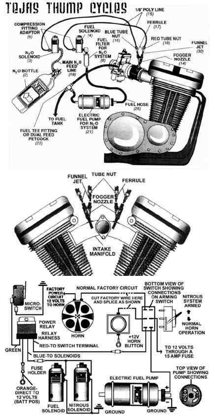 Harley Davidson Nitrous Oxide System, Motorcycle Nos regarding Harley V Twin Engine Diagram