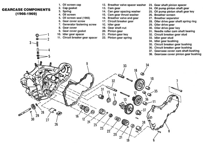 Harley Diagrams And Manuals regarding Harley V Twin Engine Diagram