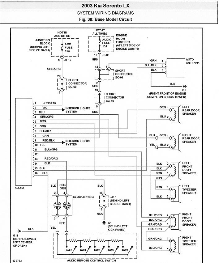 Help!!! Need Wire Color Diagram For 2003 Sorento - Kia Forum with 2003 Kia Spectra Engine Diagram