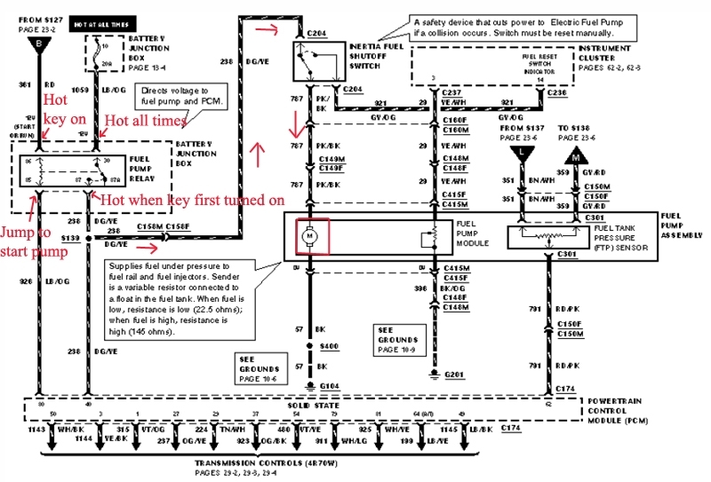 1999 Ford F150 Wiring Diagram : Here is an example of ford f wiring diagram