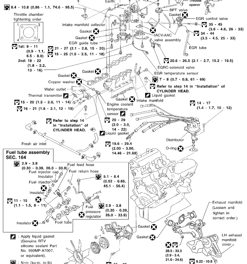 Nissan Engine Diagram : Knock sensor location nissan frontier engine diagram and