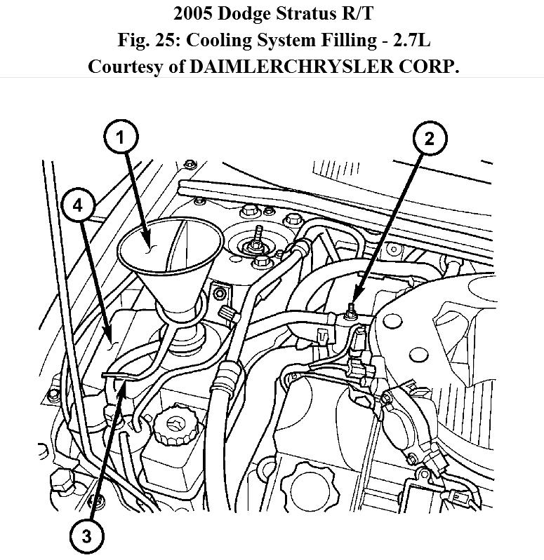 How To Bleed Radiator: How Do I Bleed The Radiator On A 2005 Dodge within 2004 Dodge Stratus Engine Diagram