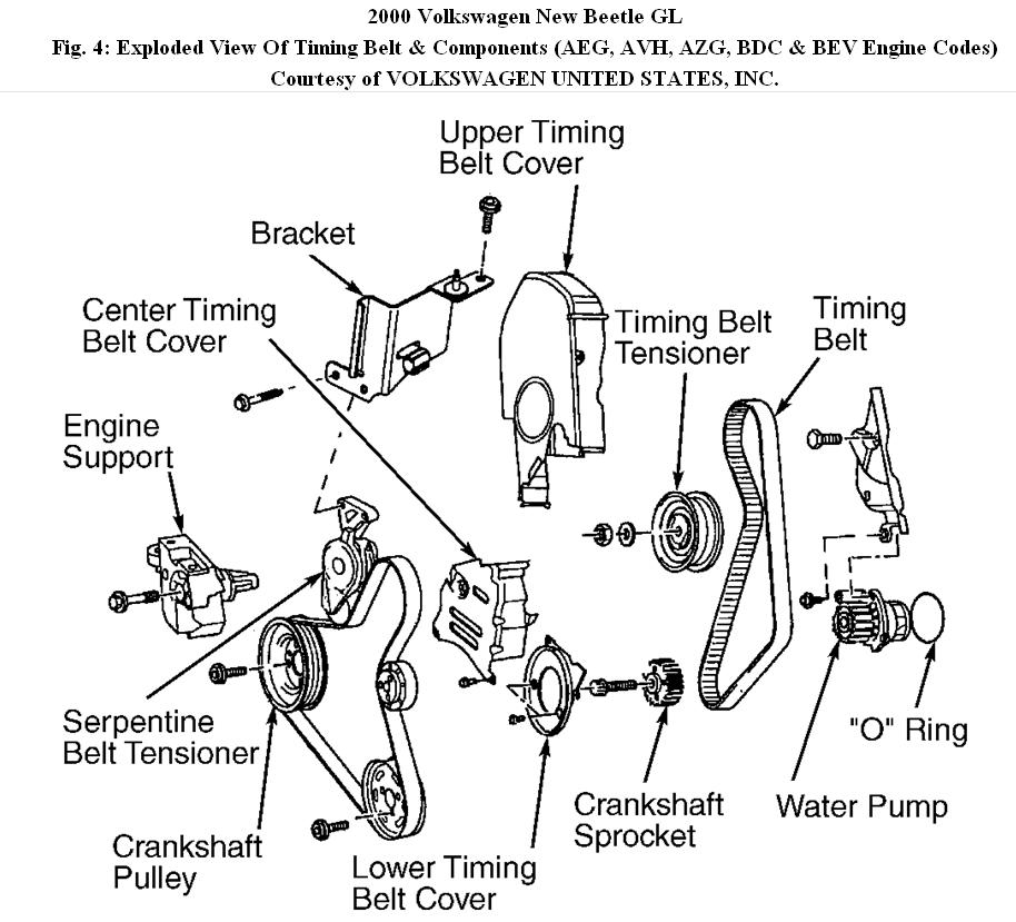 How To Change The Cambelt On A 2000 Beetle 4 Cyl, 2.0Litre inside 1999 Vw Beetle Engine Diagram