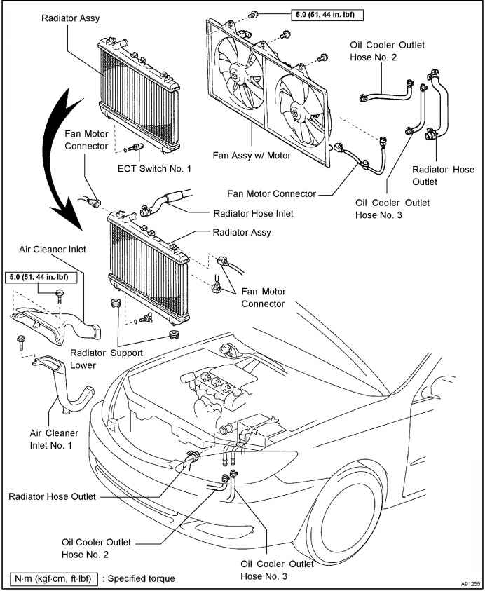 How To Fix Corolla Radiator 2007 - Toyota Camry 2002-2006 Repair regarding 2000 Toyota Corolla Engine Diagram