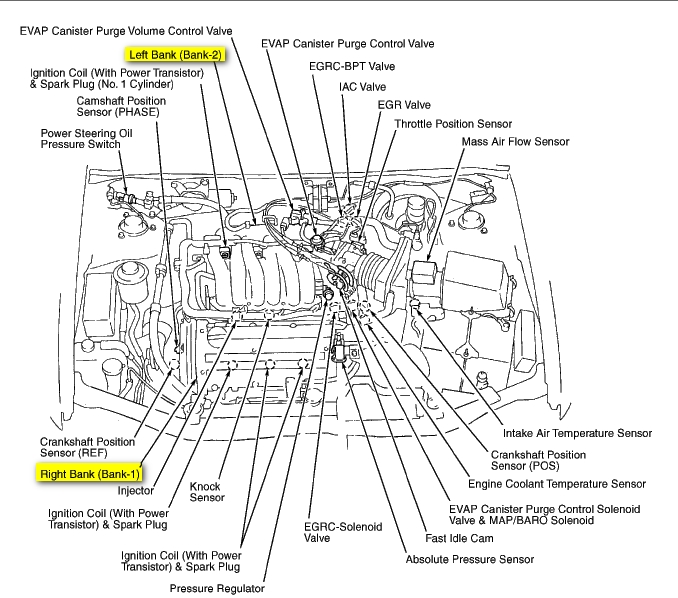1997 Nissan Maxima Engine Diagram
