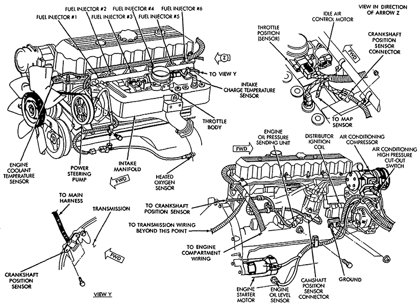 I Have A 94 Jeep Grand Cherokee  I Need To Find The Starter In 2000 Jeep Cherokee Engine Diagram