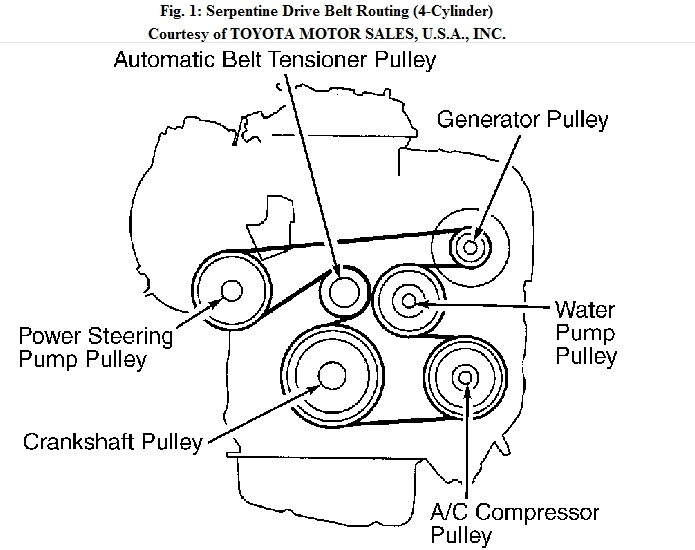 I Need A Routing Diagram For A 2003 Toyota Camry 4 Cylinder throughout 2003 Toyota Camry Engine Diagram