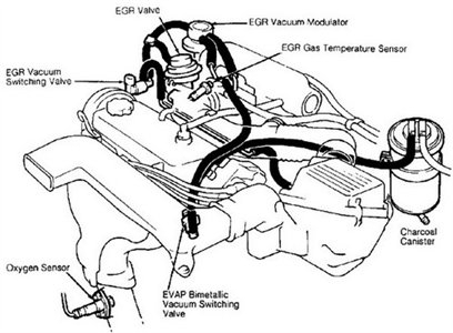 I Need An Egr Vacuum Hose Routing Diagram For 1995 Tercel - Fixya pertaining to 1995 Toyota Tercel Engine Diagram