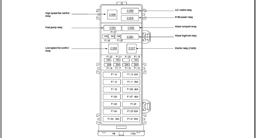 I Need Fuse Position Locations For A 2003 Ford Taurus within 2007 Ford Taurus Engine Diagram