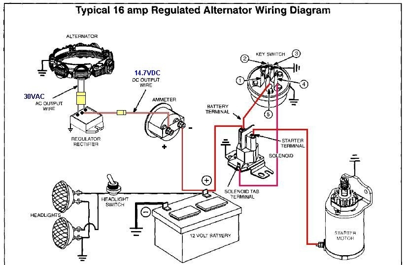 Ih Cub Cadet Forum: 1641 Pto And Amp Light pertaining to Kohler Engine Charging System Diagram