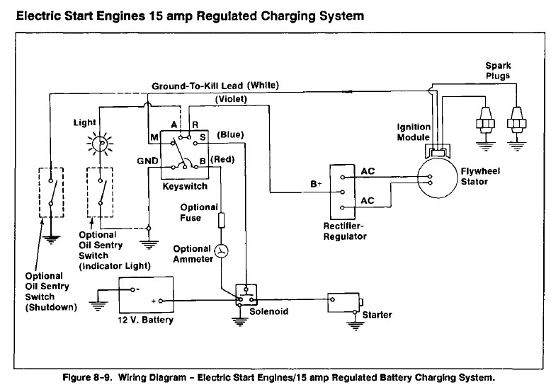Ih Cub Cadet Forum: 1872 Electrical Problem---- - Help inside Kohler Engine Charging System Diagram