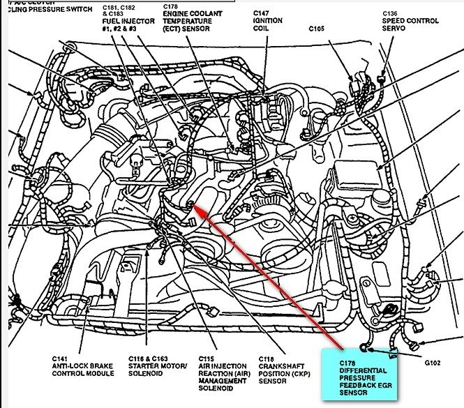im trying to locate the egr pressure sensor on 2001 v6 mustang for 2002 ford mustang engine diagram 2002 ford mustang engine diagram automotive parts diagram images 89 ford mustang ect wiring diagram at bayanpartner.co