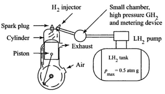 Diagram Of Internal Combustion Engine – Labeled Diagram Of Internal Combustion Engine