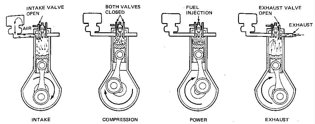 2 stroke diesel engine diagram