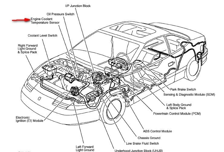 Ion Engine Diagram Saturn Ion Engine Manual Wiring Diagram For Car in 2006 Saturn Ion Engine Diagram