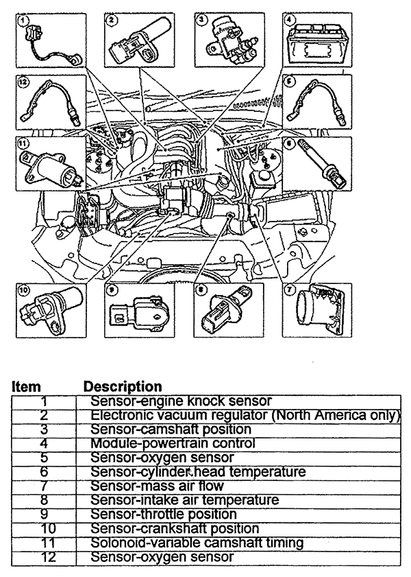 Cooling System additionally Hydrogear Pump furthermore Show product further 4 likewise 2000 Toyota Avalon Engine Diagram. on engine fuel pump diagram
