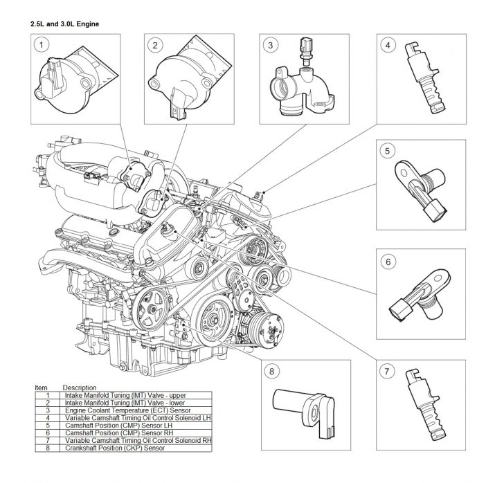 jaguar s type radiator hoses diagram