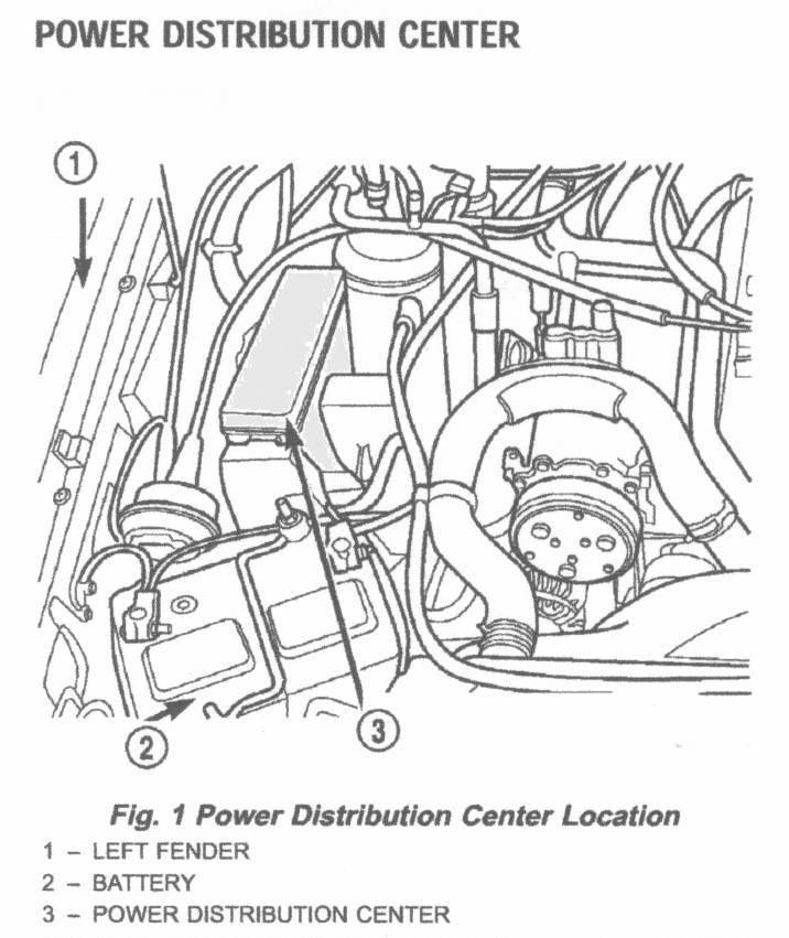 Jeep Cherokee 1997-2001 Fuse Box Diagram - Cherokeeforum with 2000 Jeep Cherokee Engine Diagram
