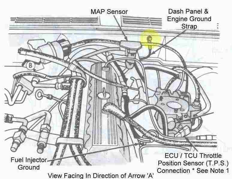 Jeep Cherokee Electrical - Diagnosing Erratic Behavior Of Engine with 1995 Jeep Cherokee Engine Diagram
