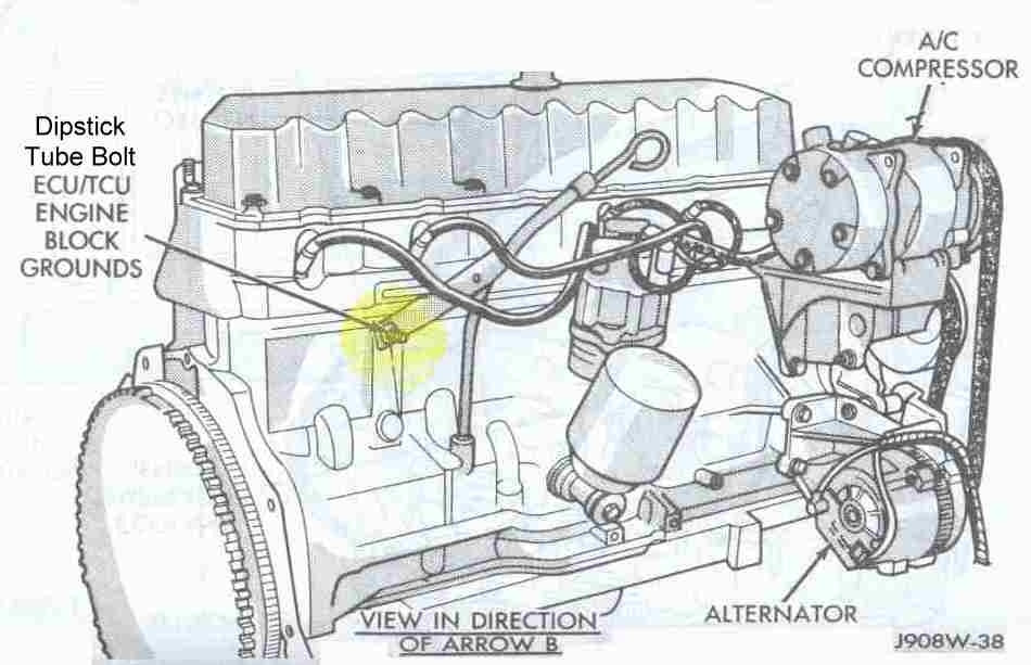 Jeep Cherokee Electrical - Diagnosing Erratic Behavior Of Engine with regard to 2000 Jeep Cherokee Engine Diagram