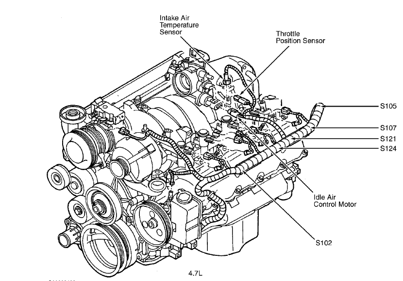 1995    Jeep       Cherokee       Engine       Diagram      Automotive Parts
