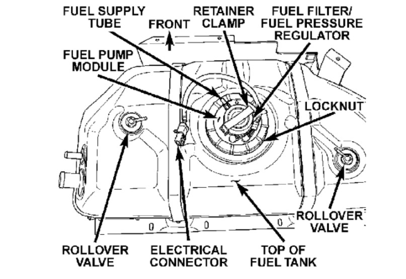 Jeep Liberty Questions - 2005 Jeep Liberty Fuel Tank - Cargurus for 2003 Jeep Liberty Engine Diagram