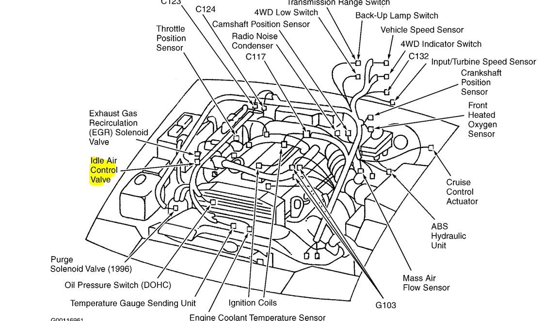 2004 Kia Sorento Engine Diagram | Automotive Parts Diagram ...