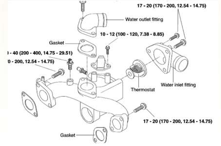 2004    Kia       Sedona       Engine       Diagram      Automotive Parts    Diagram    Images