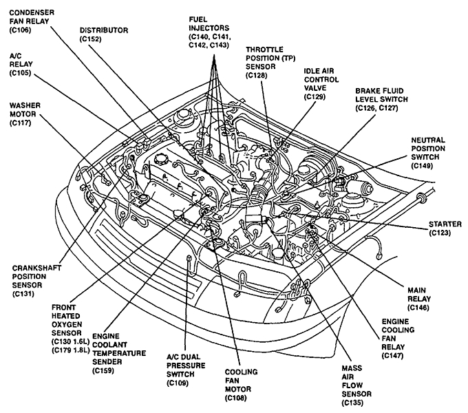 2001    Kia       Rio    Engine    Diagram      Automotive Parts    Diagram    Images