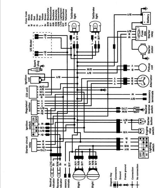 Klf220 Wiring Diagram 1998 Kawasaki Bayou 220 Wiring Diagram pertaining to Kawasaki Bayou 220 Engine Diagram