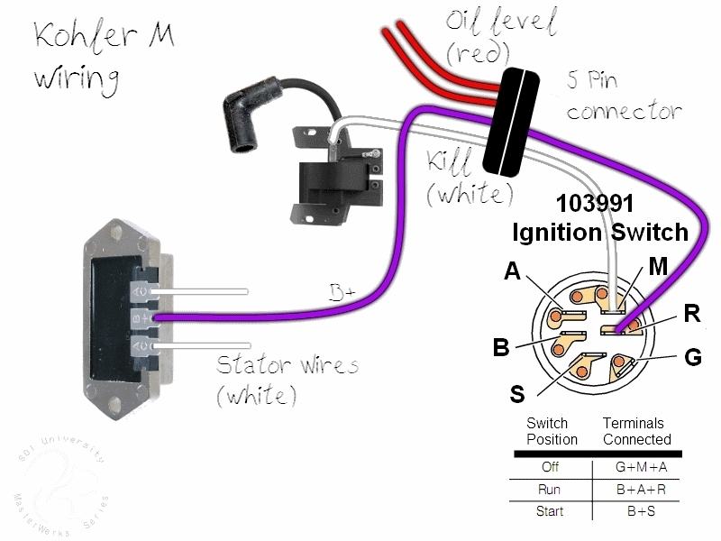 Kohler engine ignition wiring diagram automotive parts diagram kohler engine ignition switch wiring diagram tractor parts with kohler engine ignition wiring diagram sciox Gallery