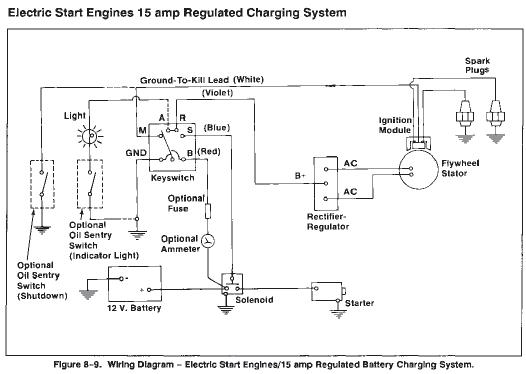 Kohler Magnum 20 Wiring Diagram from carpny.org