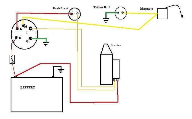 Lawn Mower Ignition Switch Wiring Diagram - Efcaviation with Small Engine Ignition Switch Wiring Diagram