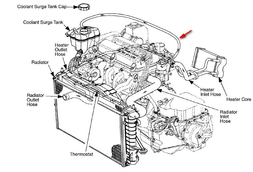Leaky Coolant Pipe(?) Under Engine Mount - Saturnfans Forums in 2002 Saturn Sl2 Engine Diagram