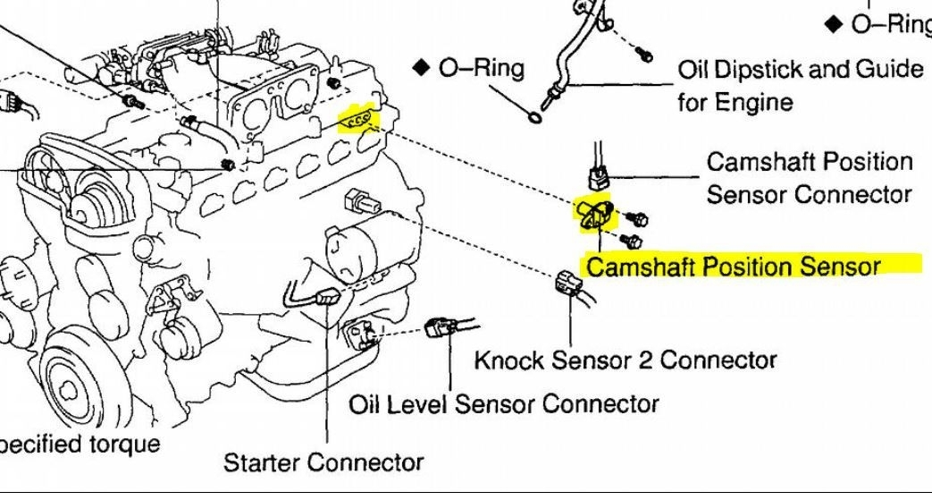 Lexus Engine Schematics Lexus Ls Engine Diagram Lexus Wiring with regard to 1996 Lexus Es300 Engine Diagram